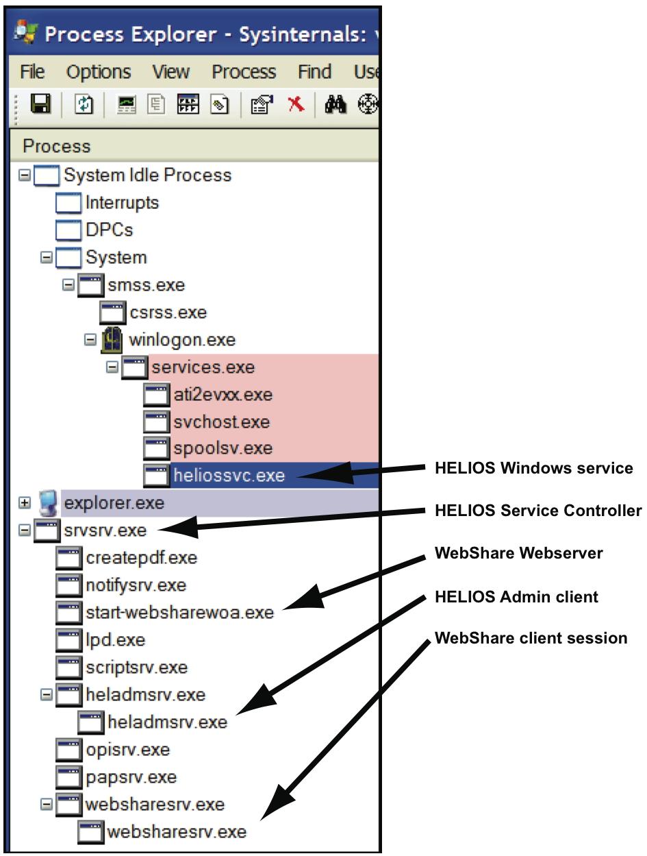 The Base product (Windows)